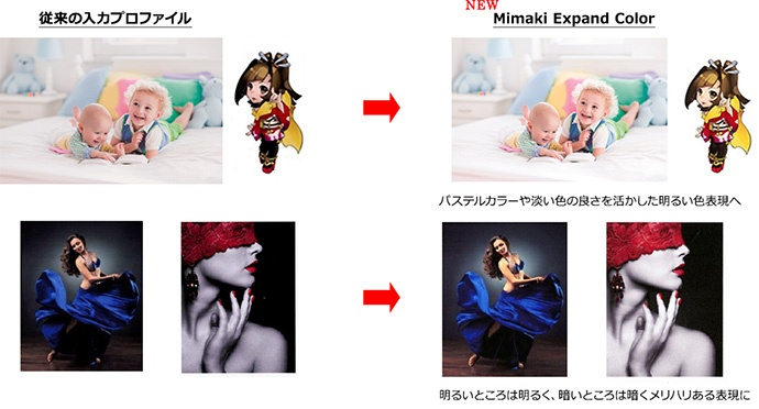 「Mimaki Expand Color」の効果イメージ
